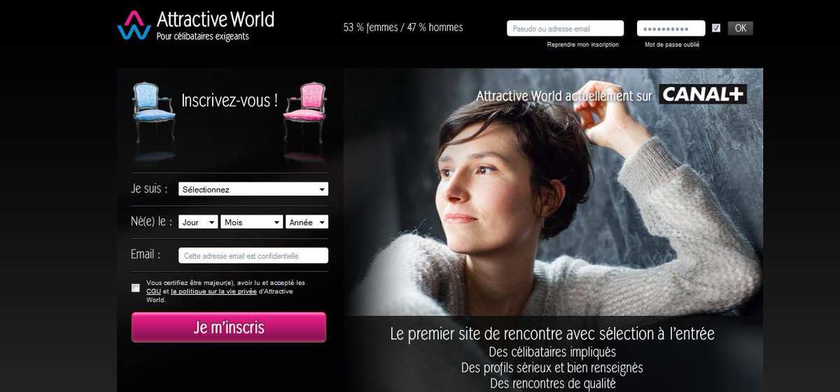 site de rencontre attractive world)