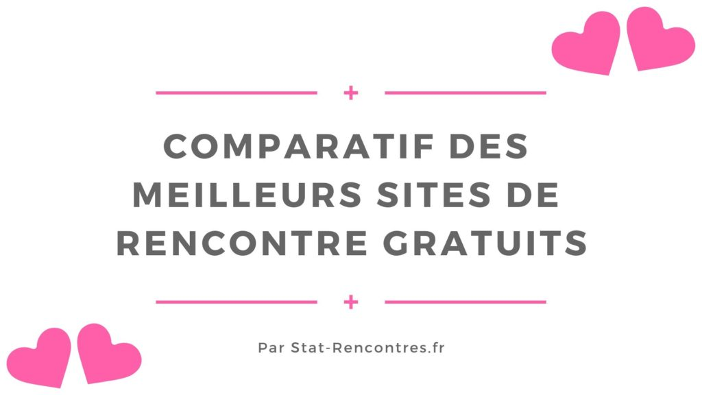 sites de rencontres belges comparatif
